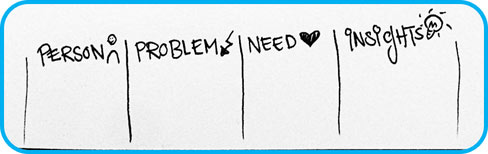person-problem-need-insights