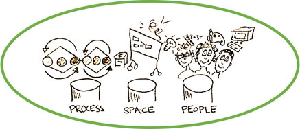 process-space-people