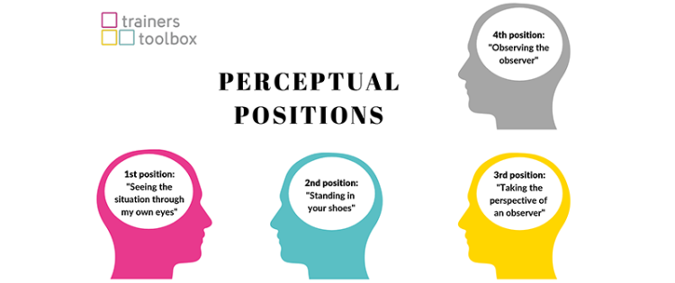 Perceptual positions: powerful exercise to strengthen understanding and empathy